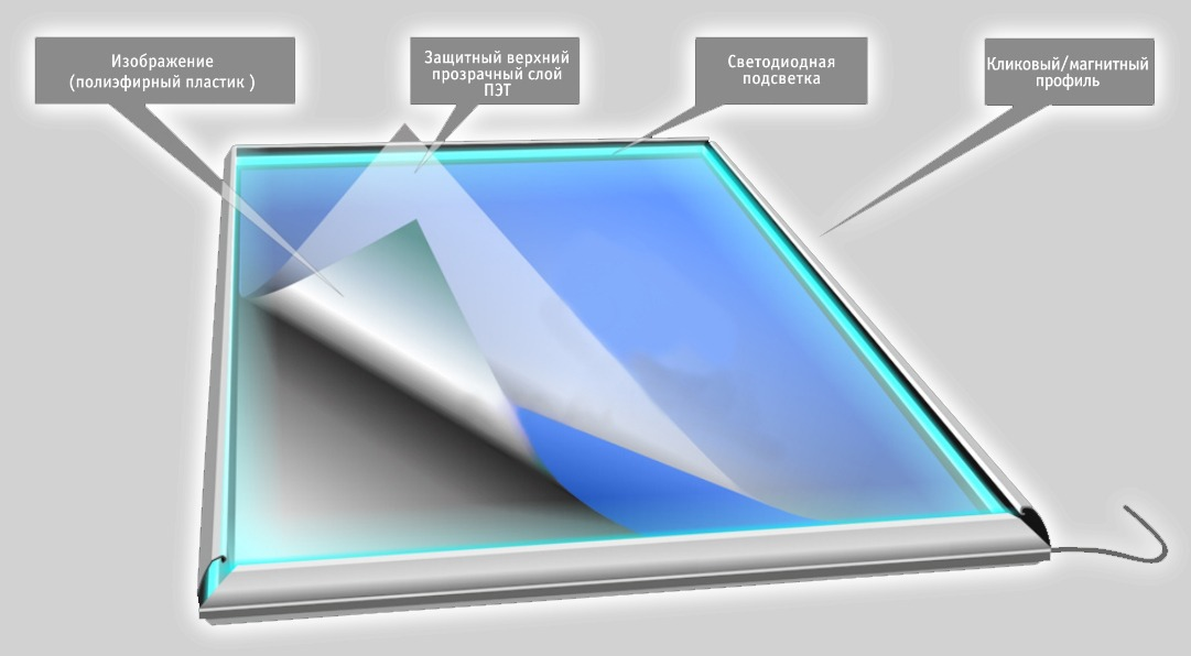 Фреймлайты - тонкие световые панели для интерьера
